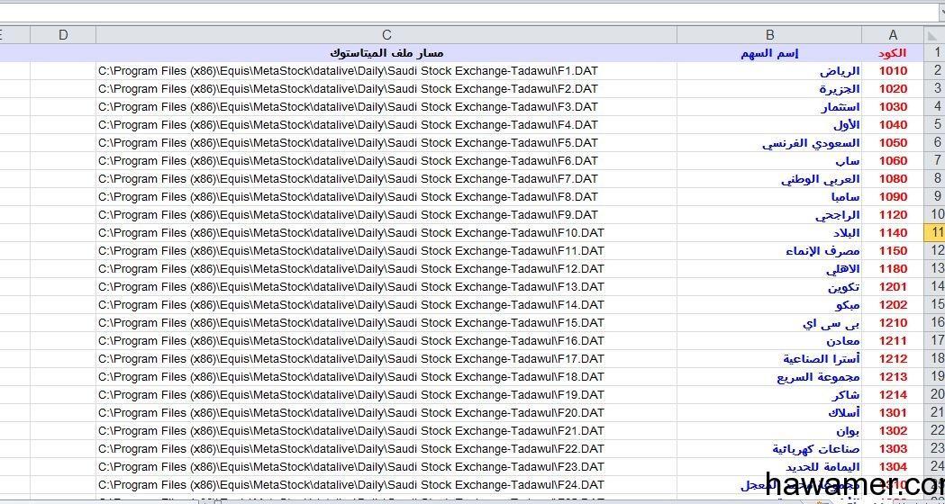 رد: ◕ دورة احترافية لربط الإكسل Excel لتحليل البيانات اللحظية والتاريخية ◕ ← إصنع برن