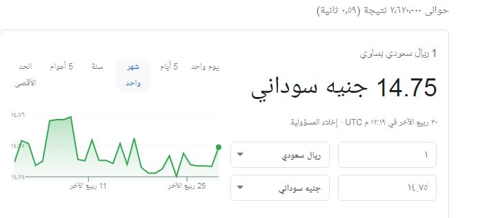 مارايكم بشراء الجنيه السوداني