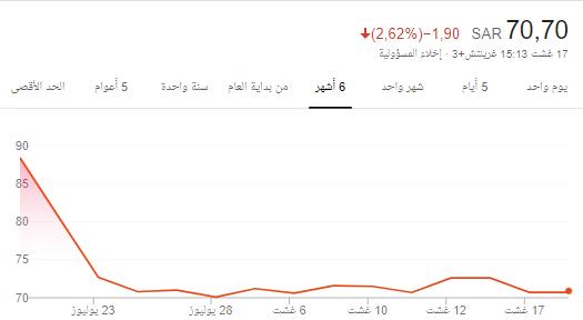 @ سهم العمران (لأجل عين تكرم مدينه) @