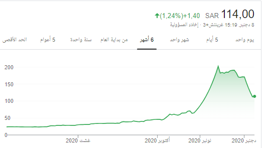 انعام الدوليه القابضه ١١٤ السكين الساااااااقطه حذاري