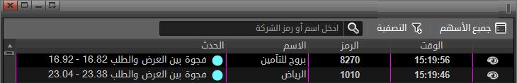 رد: 👇متابعة هوامير البورصة اللـــحــــ الاربعاء 🕙 18 / 09 / 2019 ـــــــظية