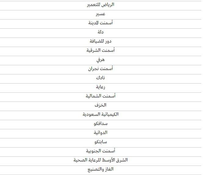 رد: 🕙 متابعة هوامير البورصة اللـــحــــ الاحد ✍ 08 / 12 / 2019 ـــــــظية👇