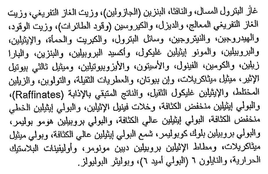 رد: ■■ الشركات المدرجة - الأسم السعودية - نبذ عن نشاط الشركات ■■