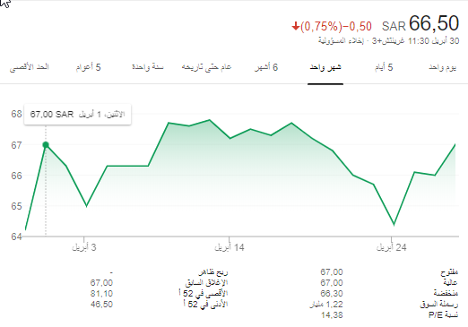 %%الراجحـــــــــــــــــي للتأميــــــن %%8230