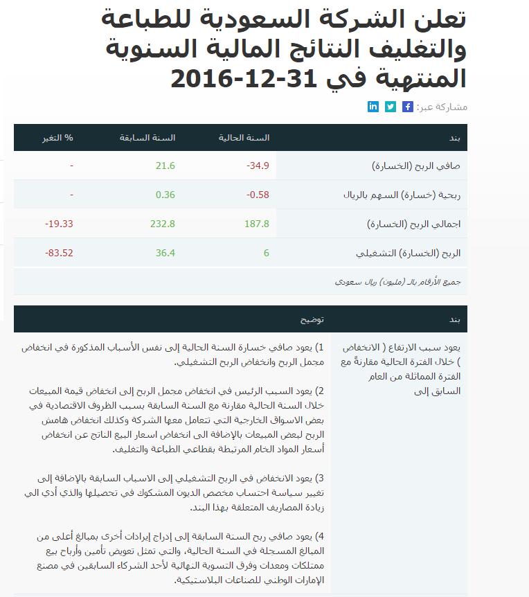 تعلن الشركة السعودية للطباعة والتغليف النتائج المالية السنوية المنتهية 31-12-2016