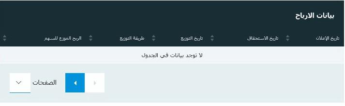 رد: >>معلومة حصرية لملاك سابك قبل إعلان النتائج غداً الأحد<<