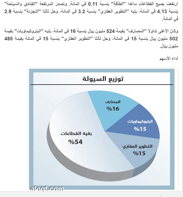 السعودية 5700 «المصارف» و«البتروكيماويات» d.php?hash=ECCSKIGQ2