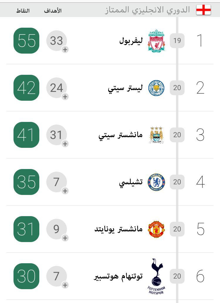 رد: ليفربول يفوز بكاس العالم للانديه