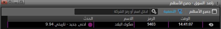 رد: 📉 متابعة هوامير البورصه اليوميه الاحد 📈 ( 2021/4/18 ) 🕙👇