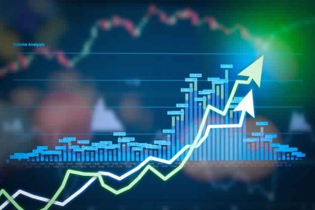 السوق الايام القادمة %%%%%