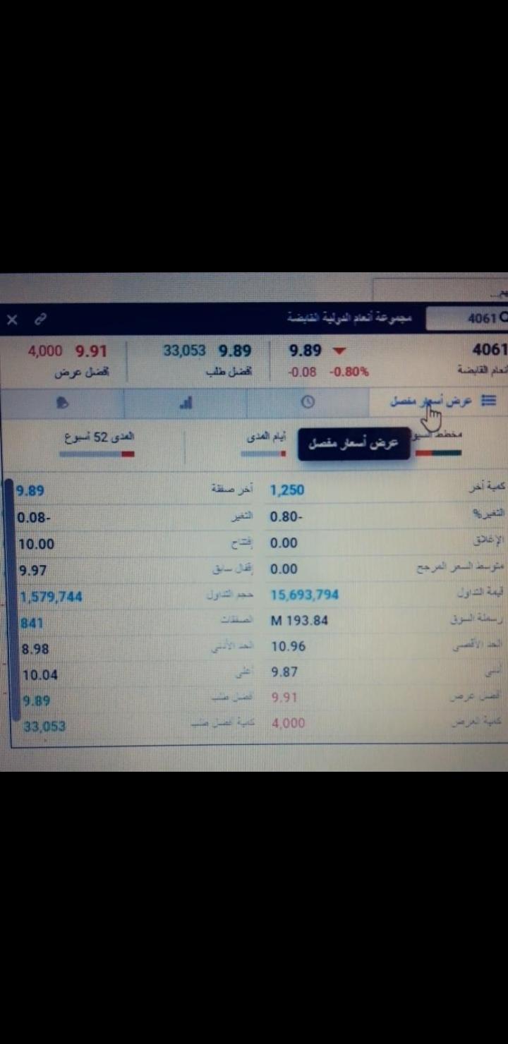 رد: أنعام والسر المدفون 9.86 متابعة بصمت
