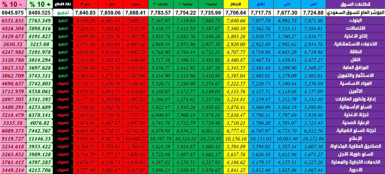 """رد: (ツ) الدعم والمقاومة والتجميع والتصريف لــ عام """" 2018 م """" (ツ)"""