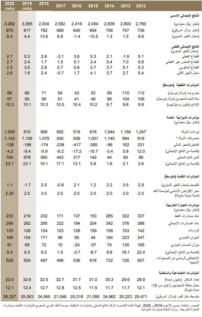 رد: 👇متابعة هوامير البورصة اللـــحــــ الثلاثاء 🕙 03 / 09 / 2019 ـــــــظية