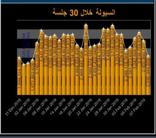 رد: ✍ متابعة هوامير اليومية للسوق السعودي الثلاثاء▼▲ 12 / 02 / 2019 ✍