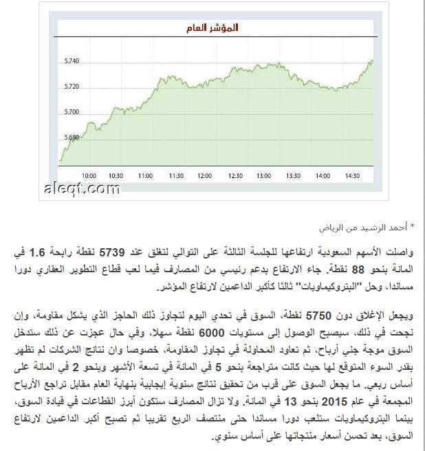 السعودية 5700 «المصارف» و«البتروكيماويات» d.php?hash=J6MZXM8G5