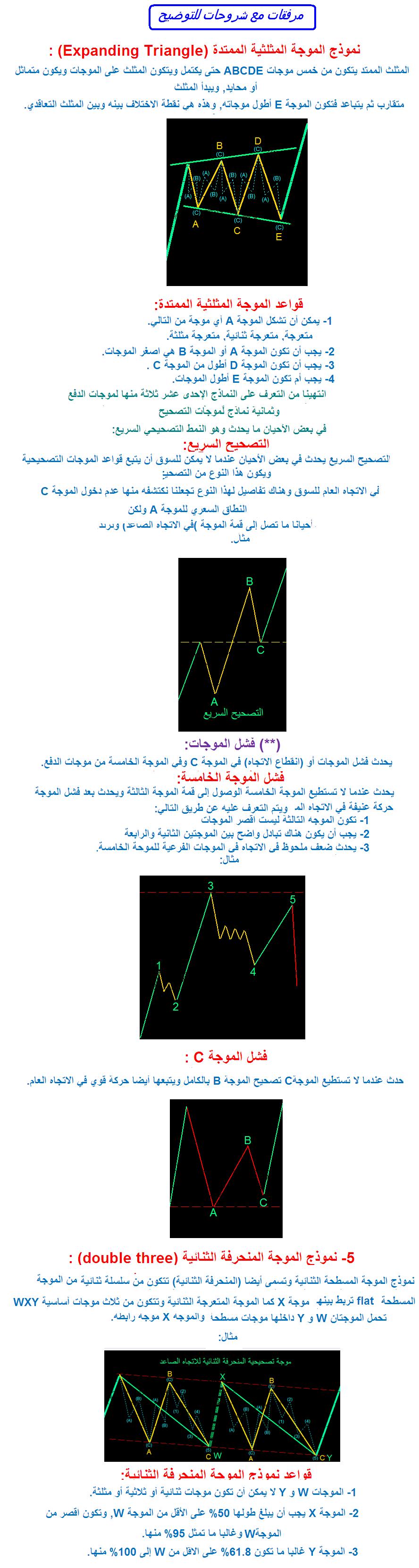 اتجاه الاسهم السعوديه اليوم الاربعاء d.php?hash=JTYBLFNIE