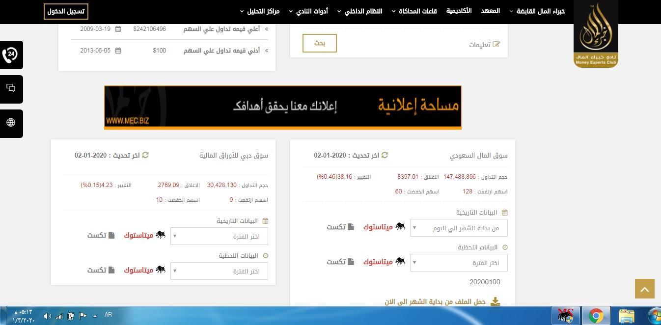 رد: بيانات الاسواق العربية     Arab Markets Data