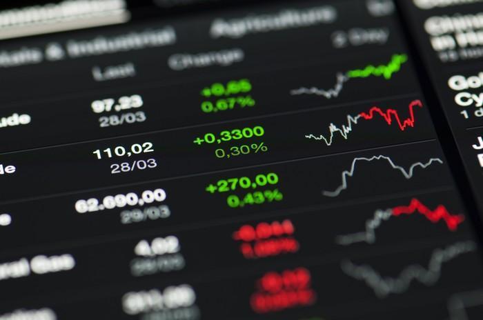 """""""نايمكس"""" يرتفع 4.2% محققاً أعلى إغلاق في أسبوعين"""