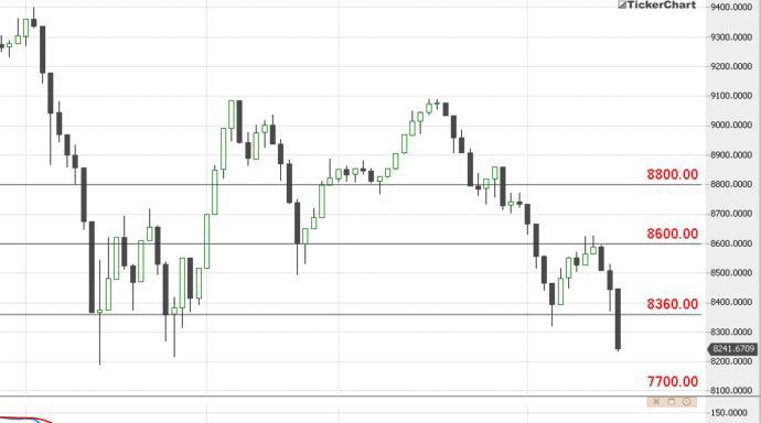 رد: اتجاه السوق ليوم الخميس 5 / 9 / 2019 م
