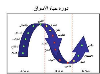 رد: ~¤ô_ô¤~ متابعة هوامير اليومية للسوق السعودي الاحد ▼▲ 18 / 03 / 2018~¤ô_ô¤~