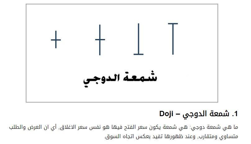 رد: سهم جبل عمر ( آخر إغلاق 28.40 ) للمتابعة