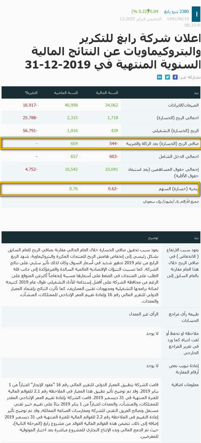 رد: 🔰🔰  إعلان النتائج المالية 🔔 2019م  🔰🔰