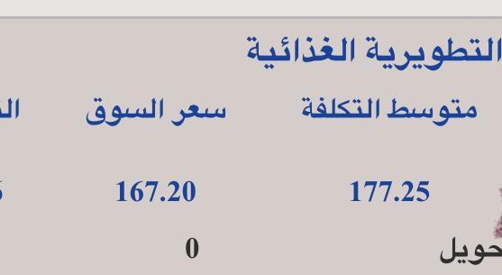 رد: ماعندي ولا ريال اقسم بالله/محامي متدرب