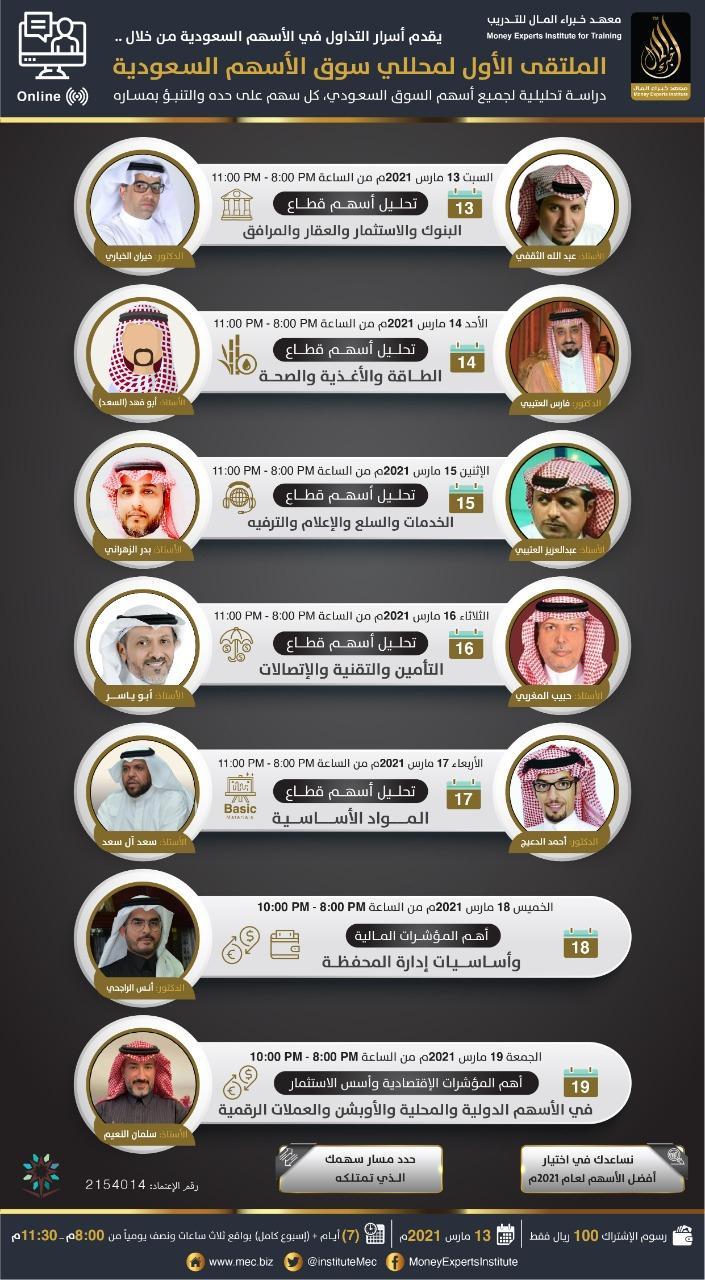 ب 100 ريال فقط التحق بالملتقى الاول لمحللي سوق الاسهم السعودي
