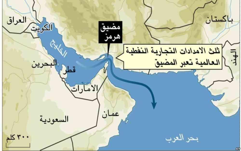 طبول الحرب تقرع الخليج تسمعونها