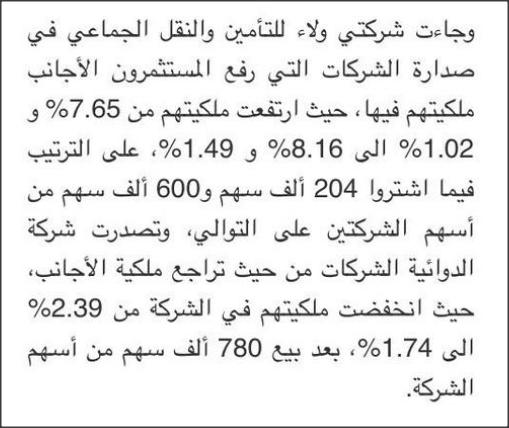 ولاء للتأمين والنقل الجماعي صدارة المستثمرين الاجانب