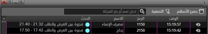 رد: 👇متابعة هوامير البورصة اللـــحــــ الاحد 🕙 15 / 09 / 2019 ـــــــظية👇