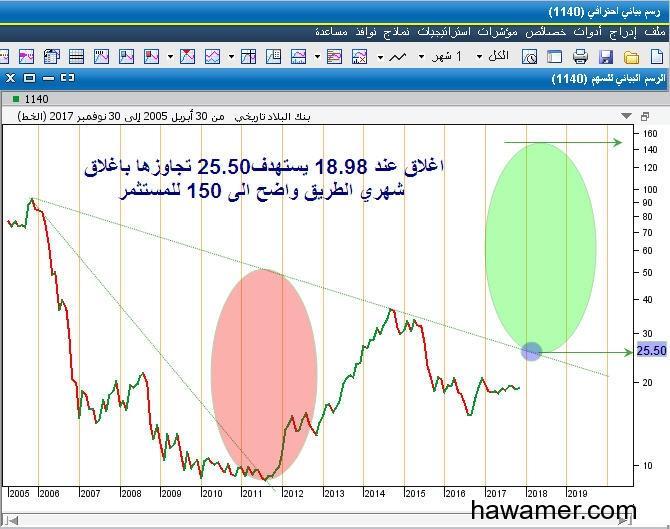 رد: هل يفعلها الاقتصاد السعودي والمؤشر العام للاسهم مافعلته هذه الدوله . \ .