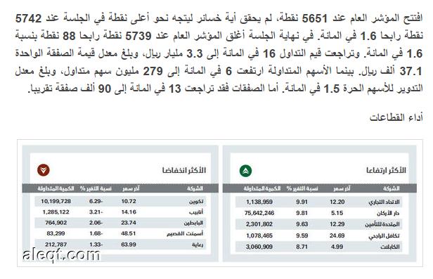 السعودية 5700 «المصارف» و«البتروكيماويات» d.php?hash=V4CVLZVXM
