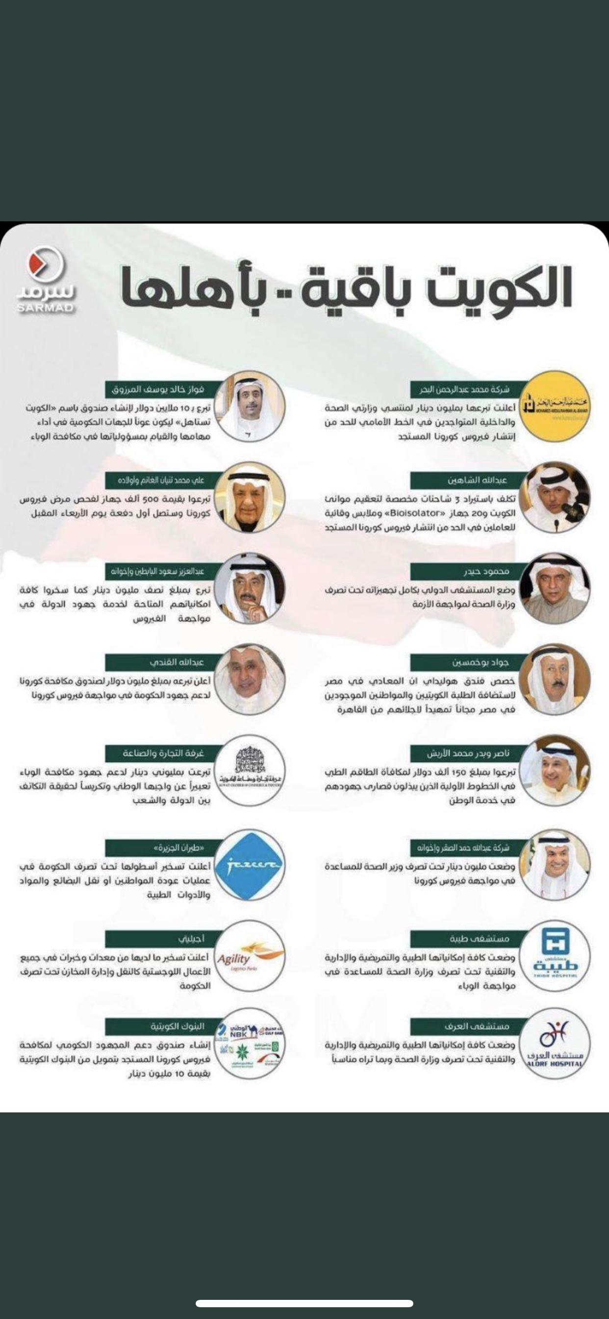 تبرعات تجار الكويت هذي الكويت صل على النبي - هوامير ...