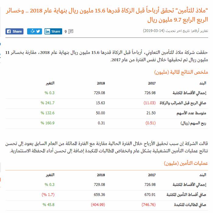 رد: تم تحديث البيانات ---------------> لــ الفترة المنتهية /  31 / 12 / 201