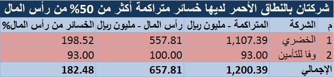 رد: 👇متابعة هوامير البورصة اللـــحــــ الاثنين 🕙 22 / 07 / 2019 ـــــــظية👇