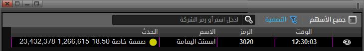 رد: 👇متابعة هوامير البورصة اللـــحــــ الخميس 🕙 12 / 09 / 2019 ـــــــظية👇