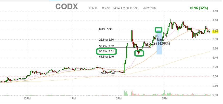 رد: codx