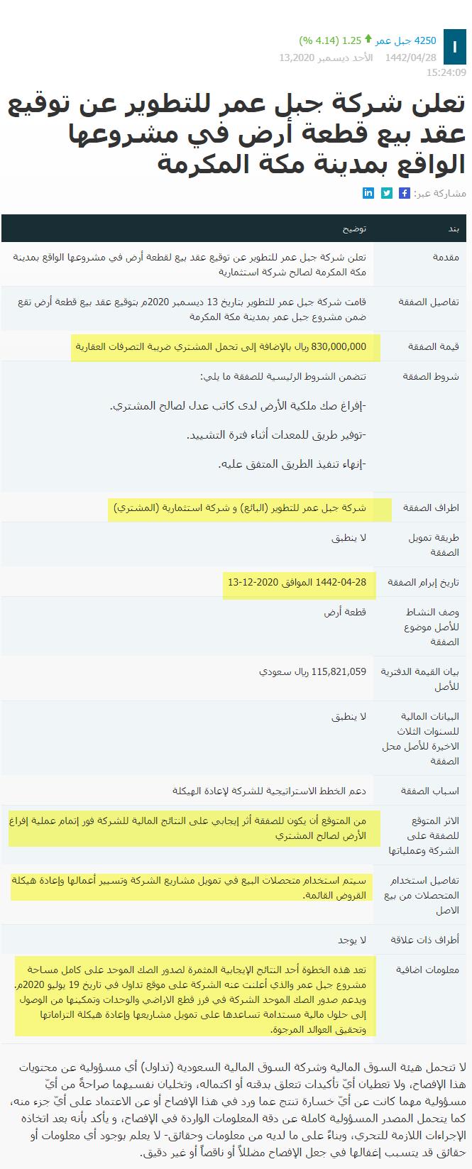 رد: مبروك  جبل عمر