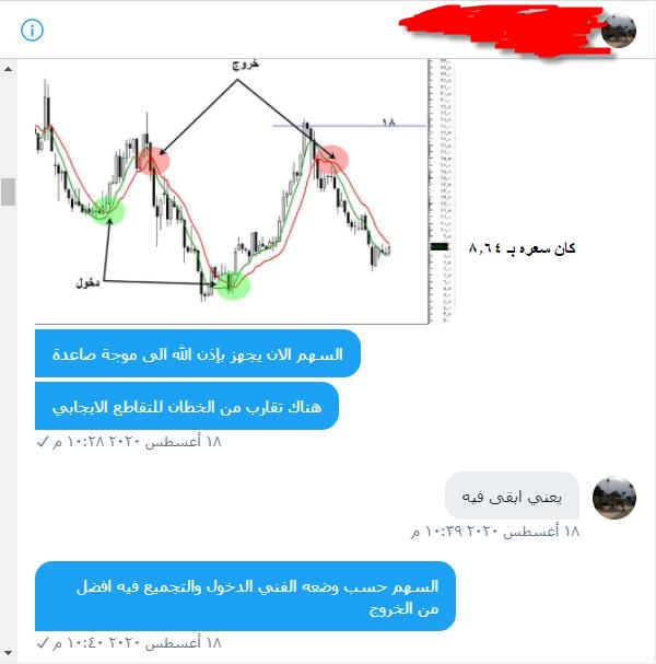 رد: $$$ السوق بعد إغلاق الاثنين 2021/5/17 $$$