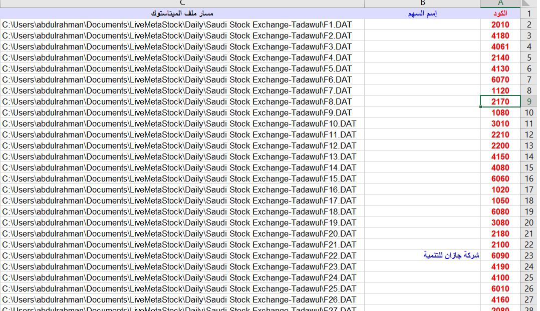 رد: ______  ماهي البرامج  التي تصدر بيانات الميتا ستوك الى ملفات اكسل  ؟؟